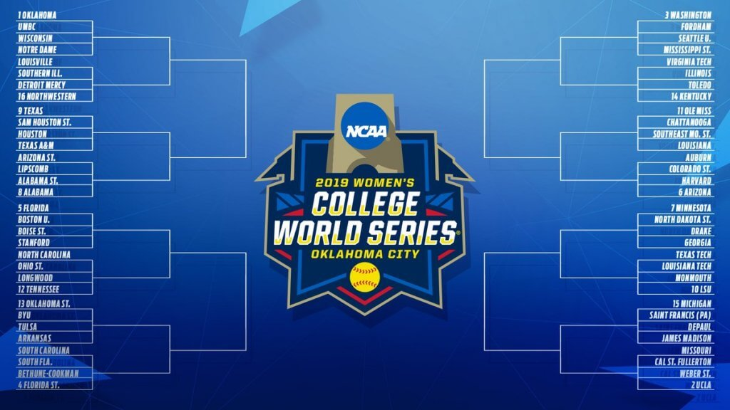 The 2019 NCAA Div  I Softball Tournament Field is Set: Who's